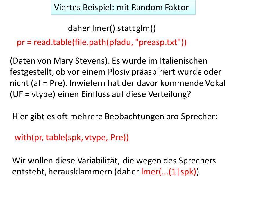 Viertes Beispiel: mit Random Faktor daher lmer() statt glm() pr = read.table(file.path(pfadu, preasp.txt )) (Daten von Mary Stevens).