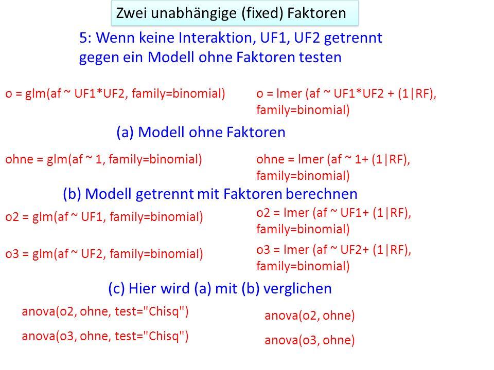 Zwei unabhängige (fixed) Faktoren 5: Wenn keine Interaktion, UF1, UF2 getrennt gegen ein Modell ohne Faktoren testen o = glm(af ~ UF1*UF2, family=binomial)o = lmer (af ~ UF1*UF2 + (1|RF), family=binomial) ohne = glm(af ~ 1, family=binomial)ohne = lmer (af ~ 1+ (1|RF), family=binomial) (a) Modell ohne Faktoren (b) Modell getrennt mit Faktoren berechnen (c) Hier wird (a) mit (b) verglichen o2 = glm(af ~ UF1, family=binomial) o2 = lmer (af ~ UF1+ (1|RF), family=binomial) o3 = glm(af ~ UF2, family=binomial) o3 = lmer (af ~ UF2+ (1|RF), family=binomial) anova(o2, ohne, test= Chisq ) anova(o2, ohne) anova(o3, ohne, test= Chisq ) anova(o3, ohne)