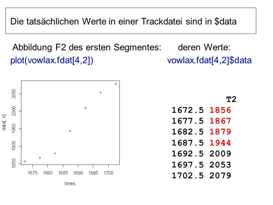 Die tatsächlichen Werte in einer Trackdatei sind in $data deren Werte: vowlax.fdat[4,2]$data T2 1672.5 1856 1677.5 1867 1682.5 1879 1687.5 1944 1692.5 2009 1697.5 2053 1702.5 2079 Abbildung F2 des ersten Segmentes: plot(vowlax.fdat[4,2])