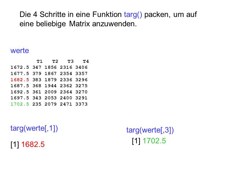 Die 4 Schritte in eine Funktion targ() packen, um auf eine beliebige Matrix anzuwenden. T1 T2 T3 T4 1672.5 347 1856 2316 3406 1677.5 379 1867 2354 335