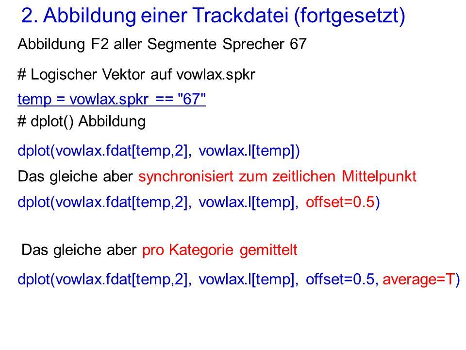 Werte zu einem Zeitpunkt dcut(vowlax.fdat, 0.1, prop=T) Alle Werte zwischen zwei Zeitpunkten – zB den mittleren 25% des Vokals vowlax.fdatm = dcut(vowlax.fdat, 0.25, 0.75, prop=T) plot(vowlax.fdat[10,1])plot(vowlax.fdatm[10,1]) 2.