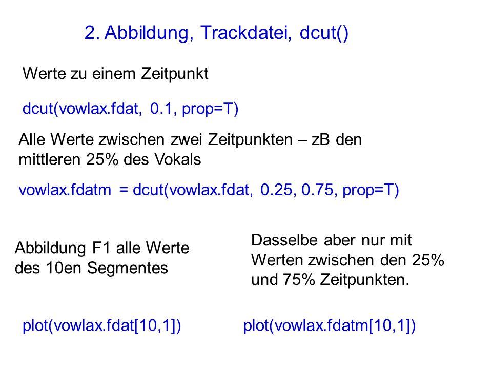 Werte zu einem Zeitpunkt dcut(vowlax.fdat, 0.1, prop=T) Alle Werte zwischen zwei Zeitpunkten – zB den mittleren 25% des Vokals vowlax.fdatm = dcut(vow