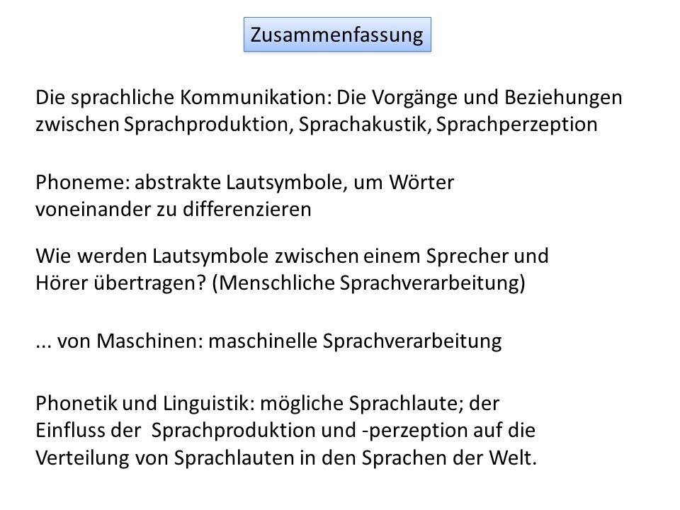 Die Taxonomische Klassifizierung einiger Konsonanten Alveolar: Zungenspitze + Alveolardamm Frikativ sStimmlos Stimmhaftz Plosiv t d Nasal n Vibrant r