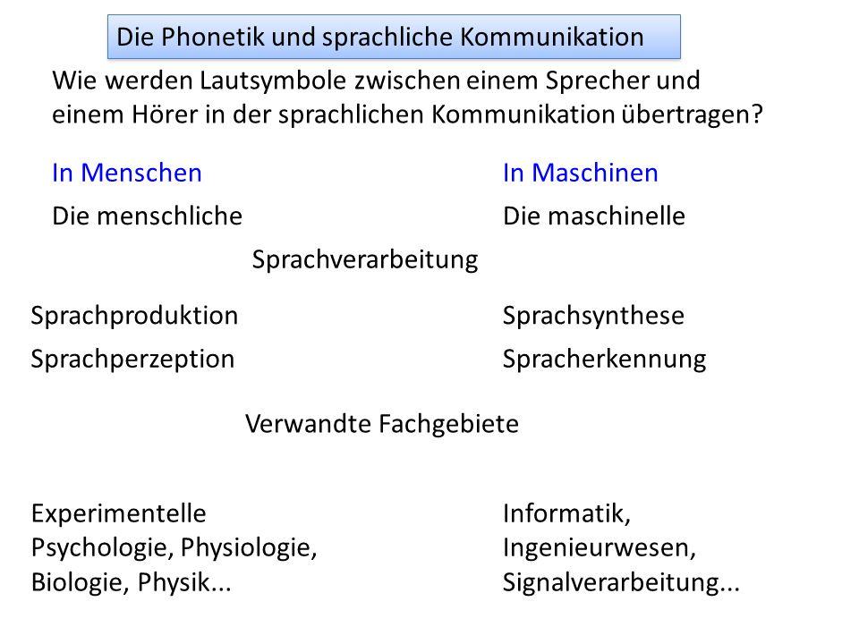 In MenschenIn Maschinen Sprachproduktion Sprachperzeption Sprachsynthese Spracherkennung Die Phonetik und sprachliche Kommunikation Wie werden Lautsymbole zwischen einem Sprecher und einem Hörer in der sprachlichen Kommunikation übertragen.