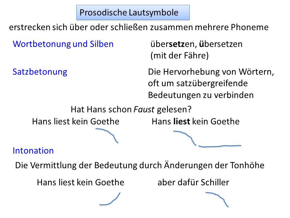 Prosodische Lautsymbole erstrecken sich über oder schließen zusammen mehrere Phoneme Wortbetonung und Silbenübersetzen, übersetzen (mit der Fähre) SatzbetonungDie Hervorhebung von Wörtern, oft um satzübergreifende Bedeutungen zu verbinden Hat Hans schon Faust gelesen.