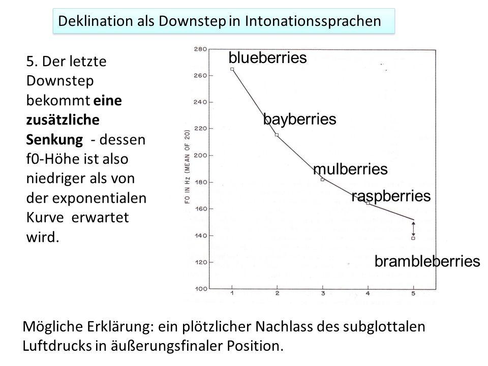 3. In LP(84) werden !H* proportional im Bezug zum davorkommenden Tonakzent gesenkt z.B. proportionale Senkung = 0.3 180 – (0.3 x 180) = 126 Hz 126 – (