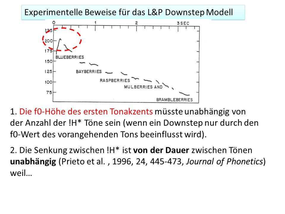 Mit diesem Modell wird gerechtfertigt, dass eine Intonationsmelodie grundsätzlich nur aus zwei Tönen besteht (H, L), obwohl in f0 Konturen eindeutig w