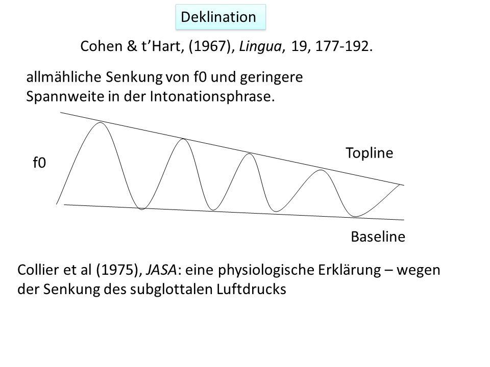 Deklination Collier et al (1975), JASA: eine physiologische Erklärung – wegen der Senkung des subglottalen Luftdrucks allmähliche Senkung von f0 und geringere Spannweite in der Intonationsphrase.