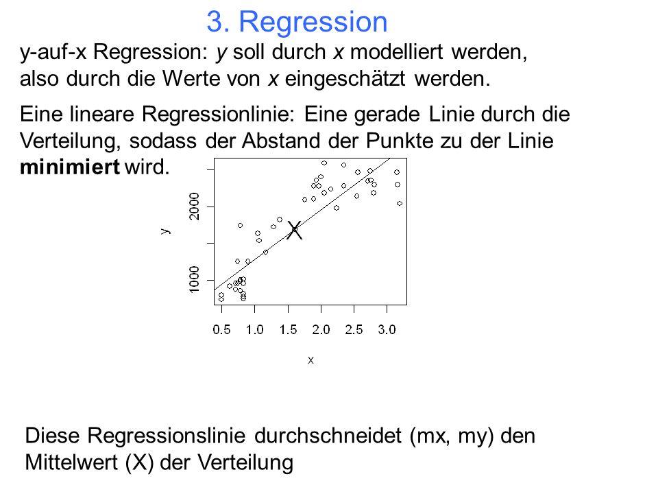 3. Regression y-auf-x Regression: y soll durch x modelliert werden, also durch die Werte von x eingeschätzt werden. Eine lineare Regressionlinie: Eine