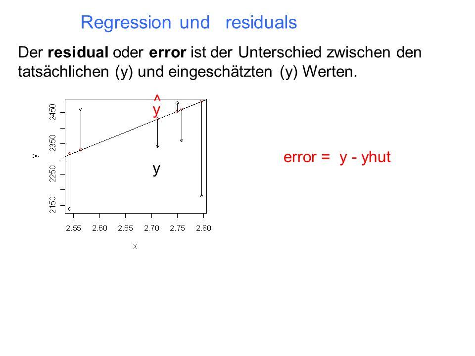 Der residual oder error ist der Unterschied zwischen den tatsächlichen (y) und eingeschätzten (y) Werten. Regression und residuals y y ^ error = y - y