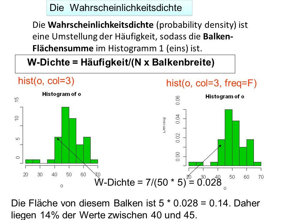 Die Wahrscheinlichkeitsdichte Die Wahrscheinlichkeitsdichte (probability density) ist eine Umstellung der Häufigkeit, sodass die Balken- Flächensumme