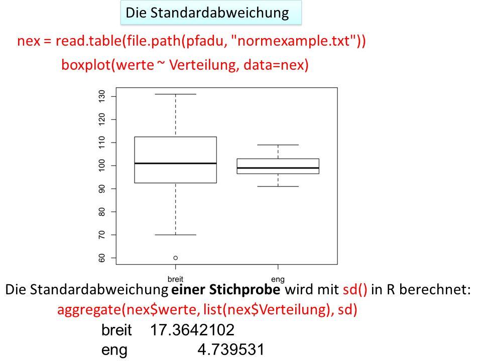 boxplot(werte ~ Verteilung, data=nex) Die Standardabweichung einer Stichprobe wird mit sd() in R berechnet: aggregate(nex$werte, list(nex$Verteilung),