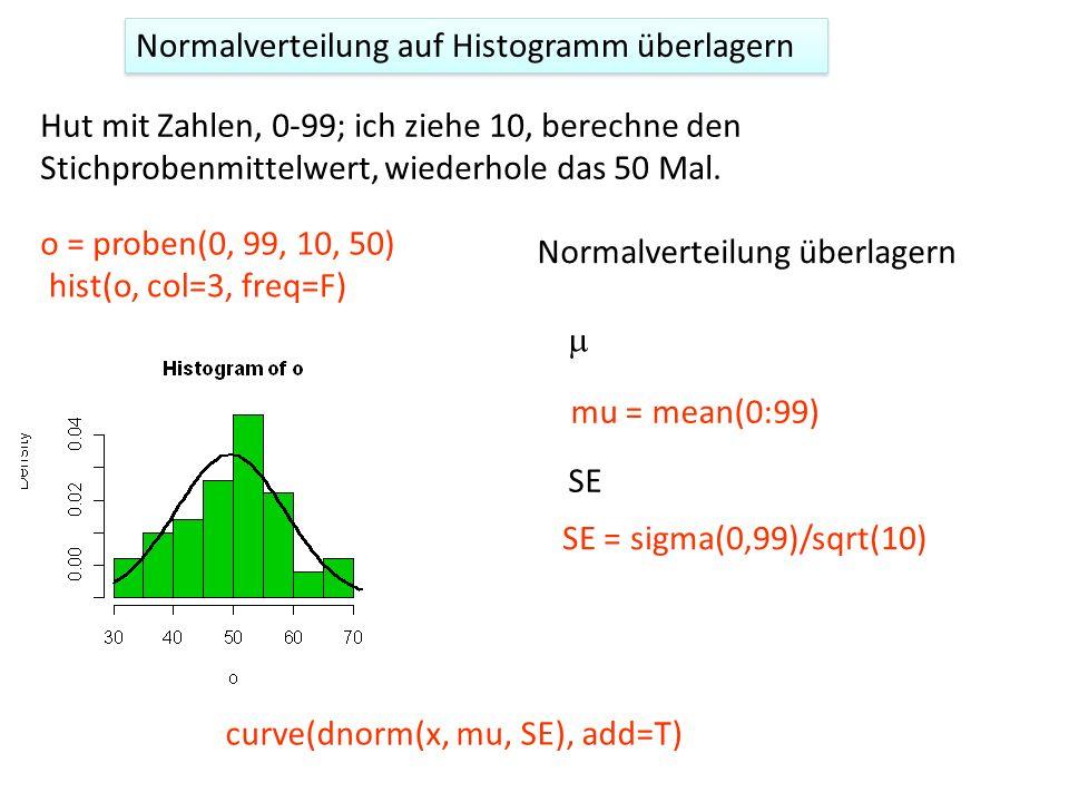 Hut mit Zahlen, 0-99; ich ziehe 10, berechne den Stichprobenmittelwert, wiederhole das 50 Mal. o = proben(0, 99, 10, 50) hist(o, col=3, freq=F) Normal