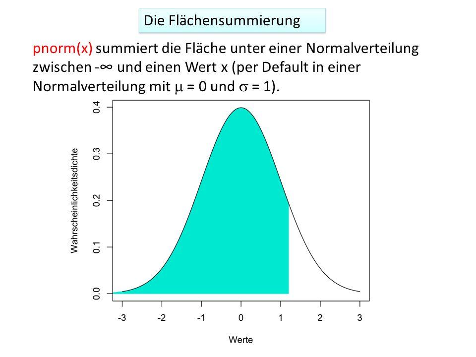 Die Flächensummierung pnorm(x) summiert die Fläche unter einer Normalverteilung zwischen - und einen Wert x (per Default in einer Normalverteilung mit
