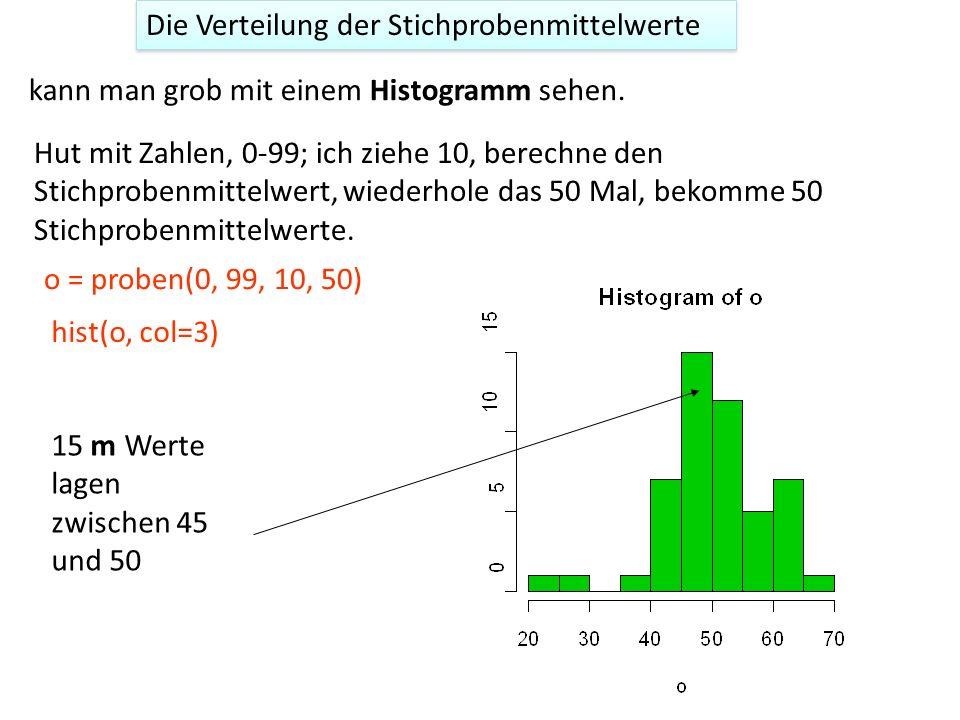 Die Verteilung der Stichprobenmittelwerte kann man grob mit einem Histogramm sehen. Hut mit Zahlen, 0-99; ich ziehe 10, berechne den Stichprobenmittel