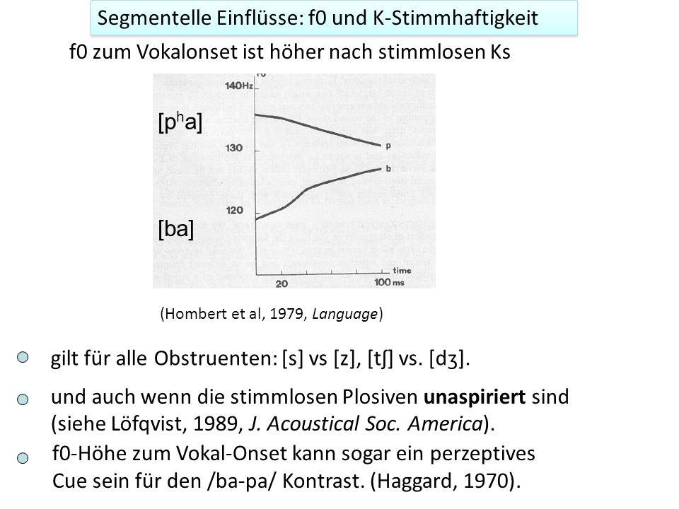 Segmentelle Einflüsse: f0 und Vokalhöhe f0 ist im Verhältnis zur Vokalhöhe (Peterson & Barney, 1952; House & Fairbanks, 1953) Physiologische Erklärung