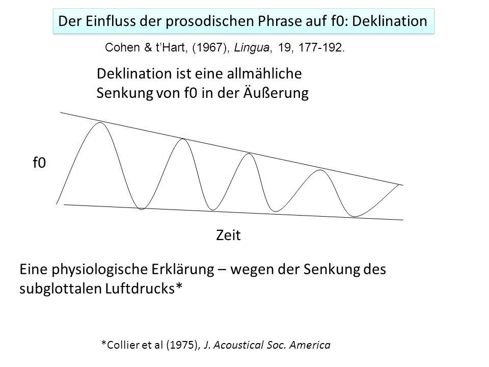Analogie: Deutsch und Französisch haben beide /p/, der sich in diesen Sprachen phonetisch unterscheidet ([p h ] deutsch, [p] französisch) Trunkierung