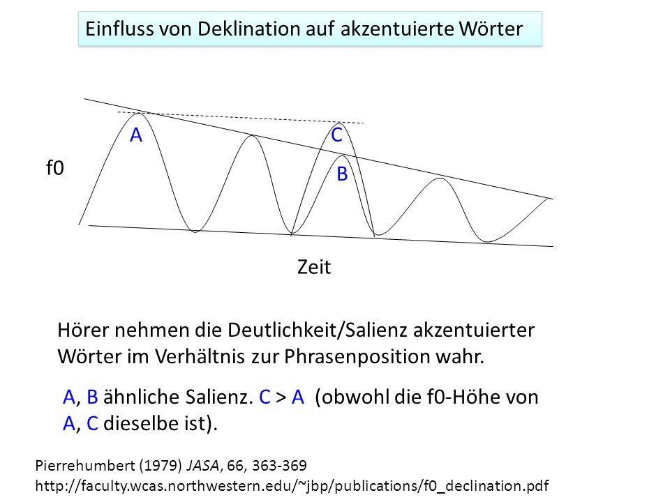Eine physiologische Erklärung – wegen der Senkung des subglottalen Luftdrucks* Deklination ist eine allmähliche Senkung von f0 in der Äußerung f0 Cohe