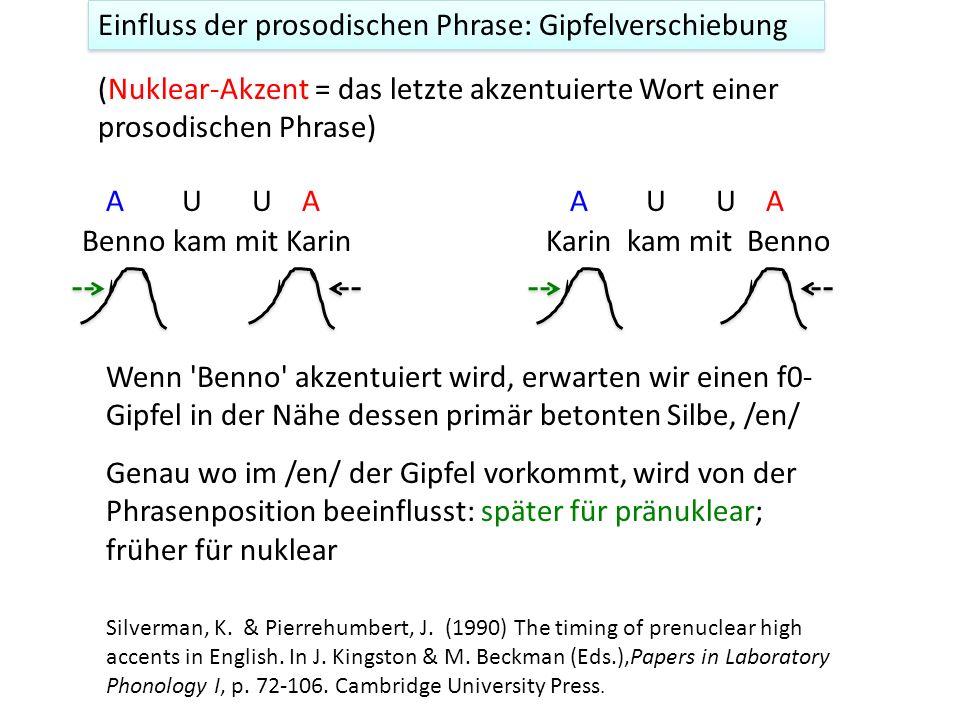 Einfluss der prosodischen Phrase: phrasenfinale Knarrstimme an Fangen wir mit den zwei Tagen an