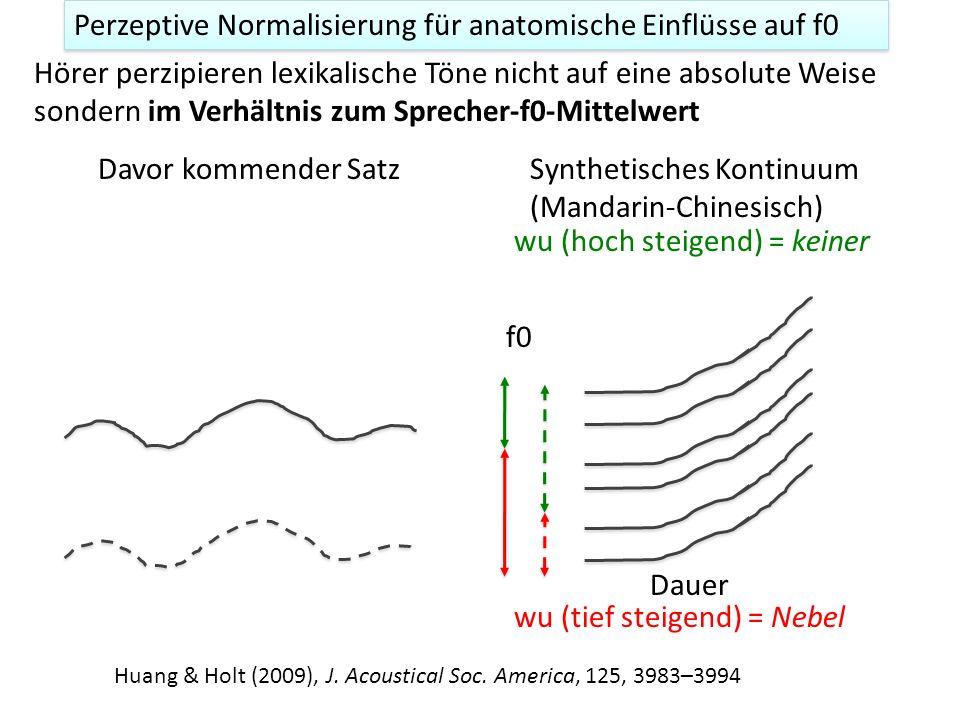 Sprecher: Anatomie Grundfrequenz sinkt mit zunehmenden Alter F1 f0 Sprecheralter Frequenz (Hz) Reubold, Harrington, Kleber (2010, Speech Communication