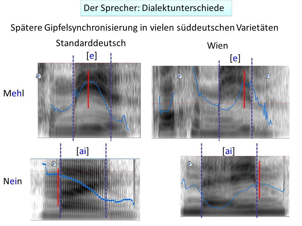 Perzeptive Normalisierung für anatomische Einflüsse auf f0 Hörer perzipieren lexikalische Töne nicht auf eine absolute Weise sondern im Verhältnis zum