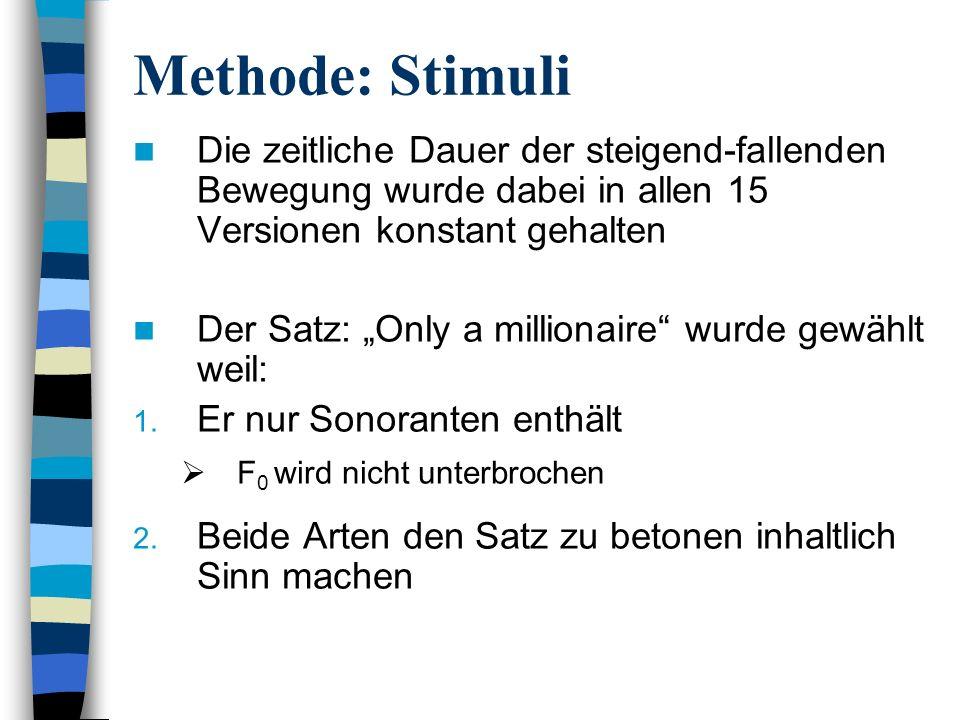 Methode: Stimuli Die zeitliche Dauer der steigend-fallenden Bewegung wurde dabei in allen 15 Versionen konstant gehalten Der Satz: Only a millionaire wurde gewählt weil: 1.