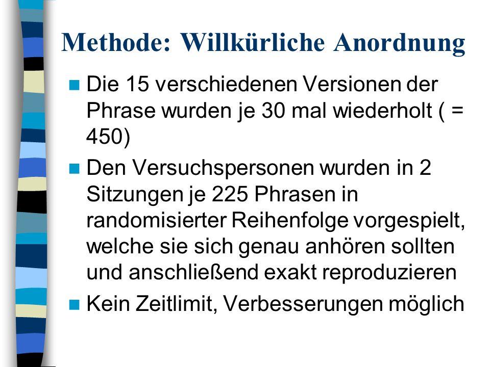 Methode: Willkürliche Anordnung Die 15 verschiedenen Versionen der Phrase wurden je 30 mal wiederholt ( = 450) Den Versuchspersonen wurden in 2 Sitzun