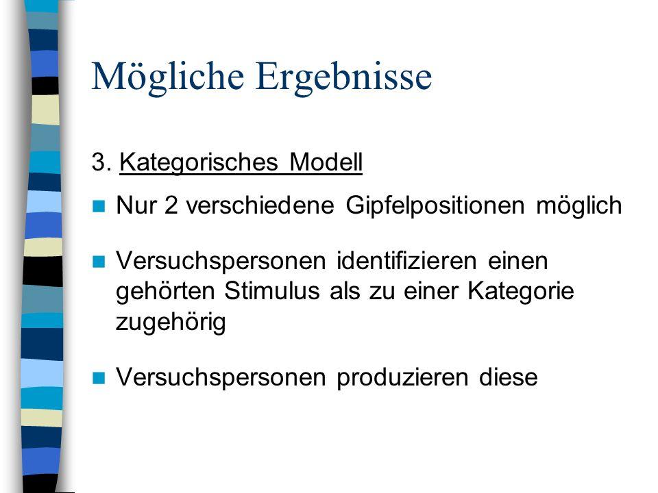 Mögliche Ergebnisse 3. Kategorisches Modell Nur 2 verschiedene Gipfelpositionen möglich Versuchspersonen identifizieren einen gehörten Stimulus als zu