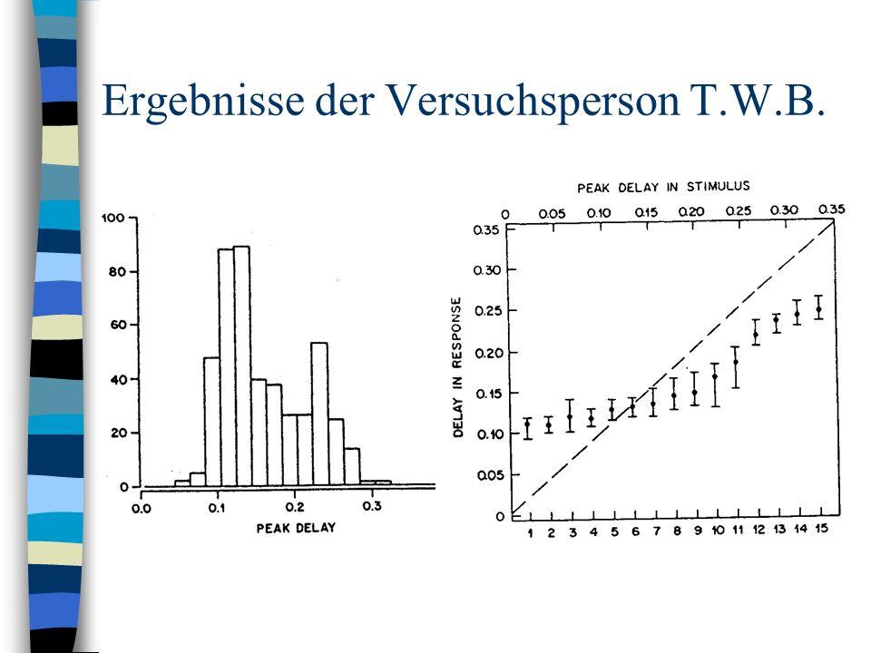 Ergebnisse der Versuchsperson T.W.B.