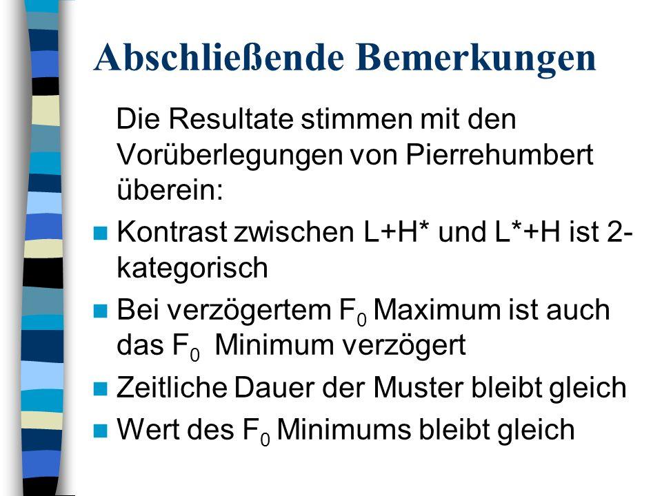 Abschließende Bemerkungen Die Resultate stimmen mit den Vorüberlegungen von Pierrehumbert überein: Kontrast zwischen L+H* und L*+H ist 2- kategorisch Bei verzögertem F 0 Maximum ist auch das F 0 Minimum verzögert Zeitliche Dauer der Muster bleibt gleich Wert des F 0 Minimums bleibt gleich