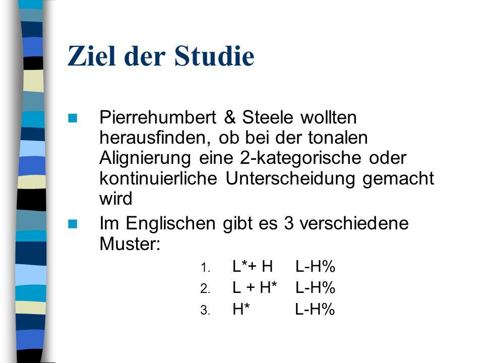 Ziel der Studie Pierrehumbert & Steele wollten herausfinden, ob bei der tonalen Alignierung eine 2-kategorische oder kontinuierliche Unterscheidung gemacht wird Im Englischen gibt es 3 verschiedene Muster: 1.