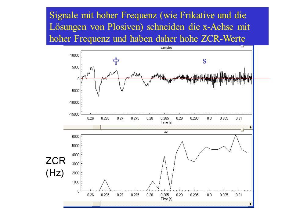 Signale mit hoher Frequenz (wie Frikative und die Lösungen von Plosiven) schneiden die x-Achse mit hoher Frequenz und haben daher hohe ZCR-Werte U s ZCR (Hz)