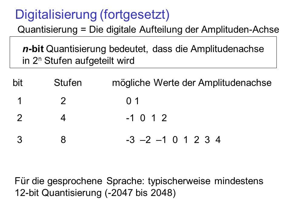 Digitalisierung (fortgesetzt) Quantisierung = Die digitale Aufteilung der Amplituden-Achse Für die gesprochene Sprache: typischerweise mindestens 12-bit Quantisierung (-2047 bis 2048) 12 0 1 24 -1 0 1 2 38 -3 –2 –1 0 1 2 3 4 n-bit Quantisierung bedeutet, dass die Amplitudenachse in 2 n Stufen aufgeteilt wird bit mögliche Werte der AmplitudenachseStufen