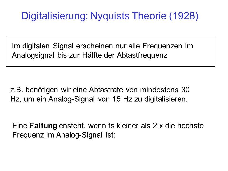 02004006008001000 -0.5 0.0 0.5 1.0 02004006008001000 -0.5 0.0 0.5 1.0 Frequenz (Hz) des Analog-Sinusoids = Dauer (ms) Abtastperiode, T, in Sekunden = Frequenz des entsprechenden digitalen Sinusoids = (Bei fs = 20 Hz wird das 15 Hz Sinusoid auf ein 5 Hz Sinusoid gefaltet) Faltung Abtastrate, fs = 1/T Hz = 15 Hz 1/20 s 20 Hz 5 Hz