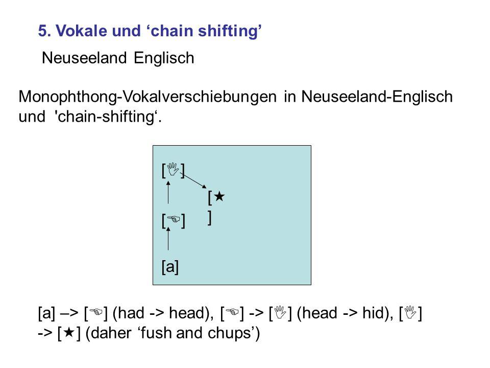 5. Vokale und chain shifting Neuseeland Englisch [a] –> [E] (had -> head), [E] -> [I] (head -> hid), [I] -> [«] (daher fush and chups) Monophthong-Vok