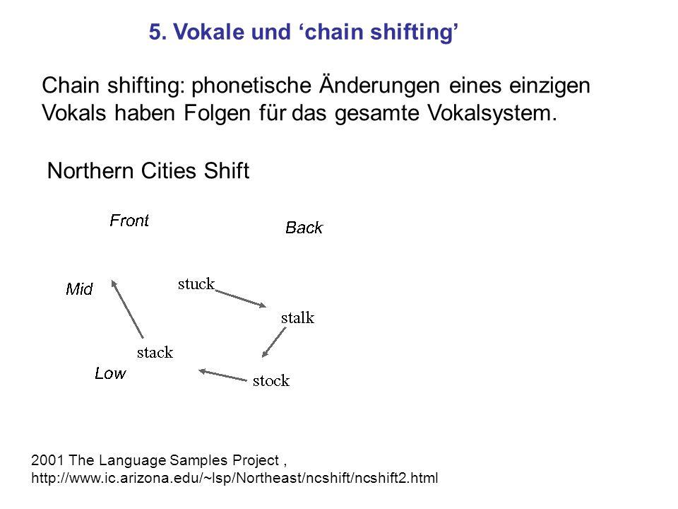 5. Vokale und chain shifting Chain shifting: phonetische Änderungen eines einzigen Vokals haben Folgen für das gesamte Vokalsystem. 2001 The Language