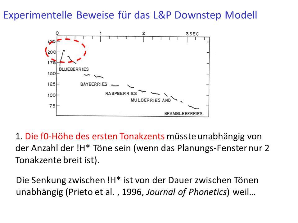 Experimentelle Untersuchungen zu Downstep: Die Stufenkontur H* !H* Es gibt also keine absolute Anzahl von Tönen: daher contra den 4-Ton Modell von Trager & Smith, 1950.