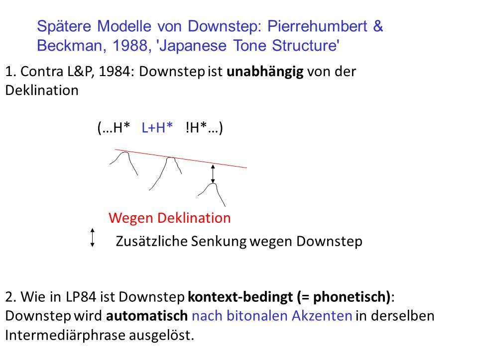 180 – (0.3 x 180) = 126 Hz 126 – (0.3 x 126) = 88.2 Hz 180 Hz H* !H* …weil die LP84 Formel für die Berechnung von Downstep keine Dauern einschließt.