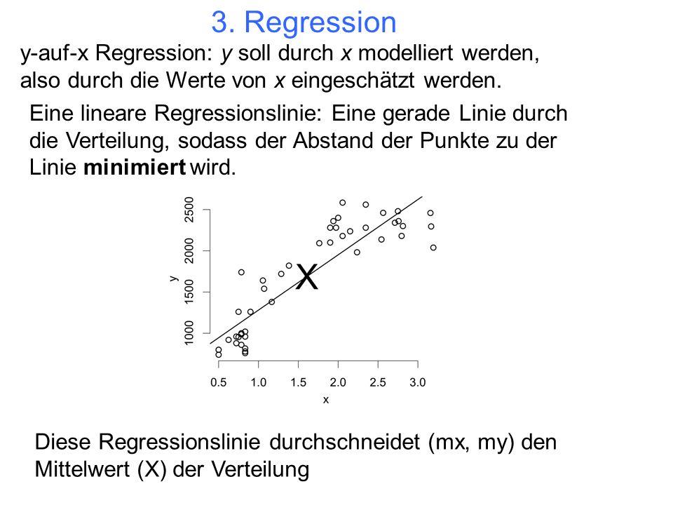 3. Regression y-auf-x Regression: y soll durch x modelliert werden, also durch die Werte von x eingeschätzt werden. Eine lineare Regressionslinie: Ein