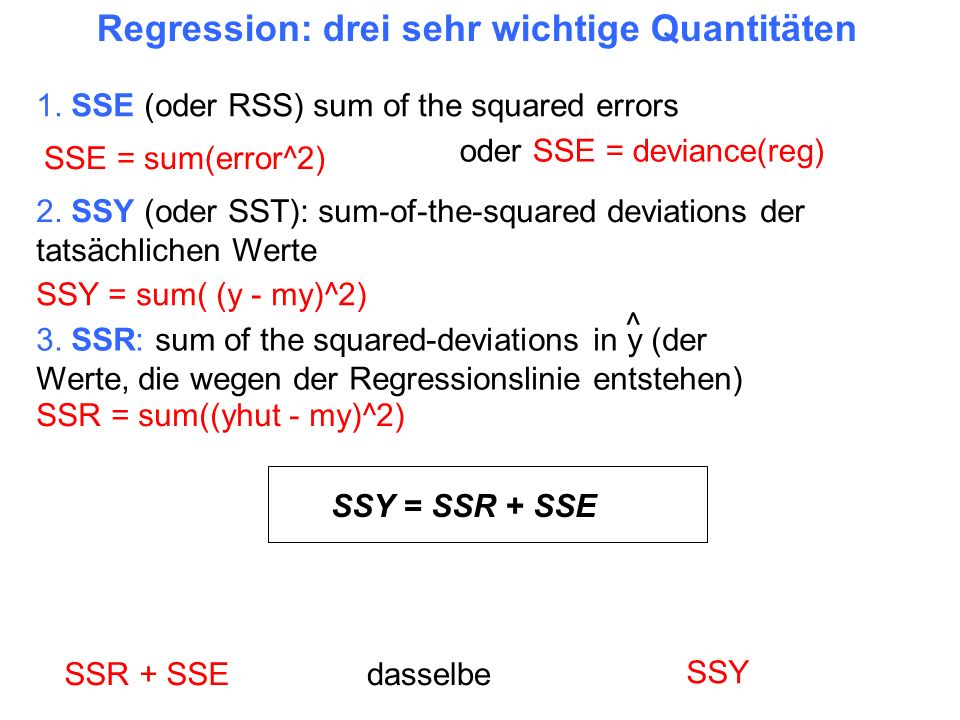 Regression: drei sehr wichtige Quantitäten SSY = sum( (y - my)^2) 1. SSE (oder RSS) sum of the squared errors 2. SSY (oder SST): sum-of-the-squared de