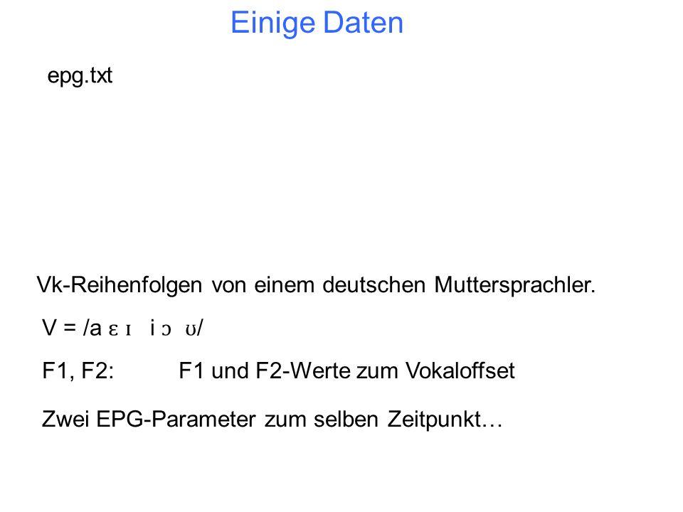 F1, F2:F1 und F2-Werte zum Vokaloffset Einige Daten Vk-Reihenfolgen von einem deutschen Muttersprachler. epg.txt V = /a ɛ ɪ i ɔ ʊ / Zwei EPG-Parameter