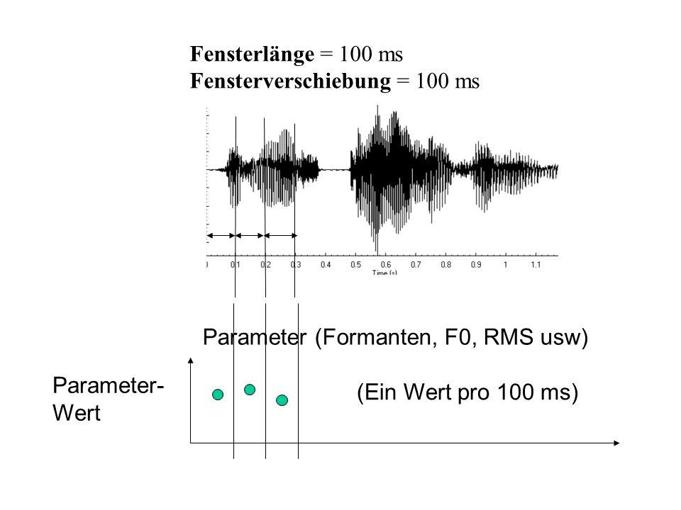 Fensterlänge = 100 ms Fensterverschiebung = 100 ms Parameter (Formanten, F0, RMS usw) Parameter- Wert (Ein Wert pro 100 ms)