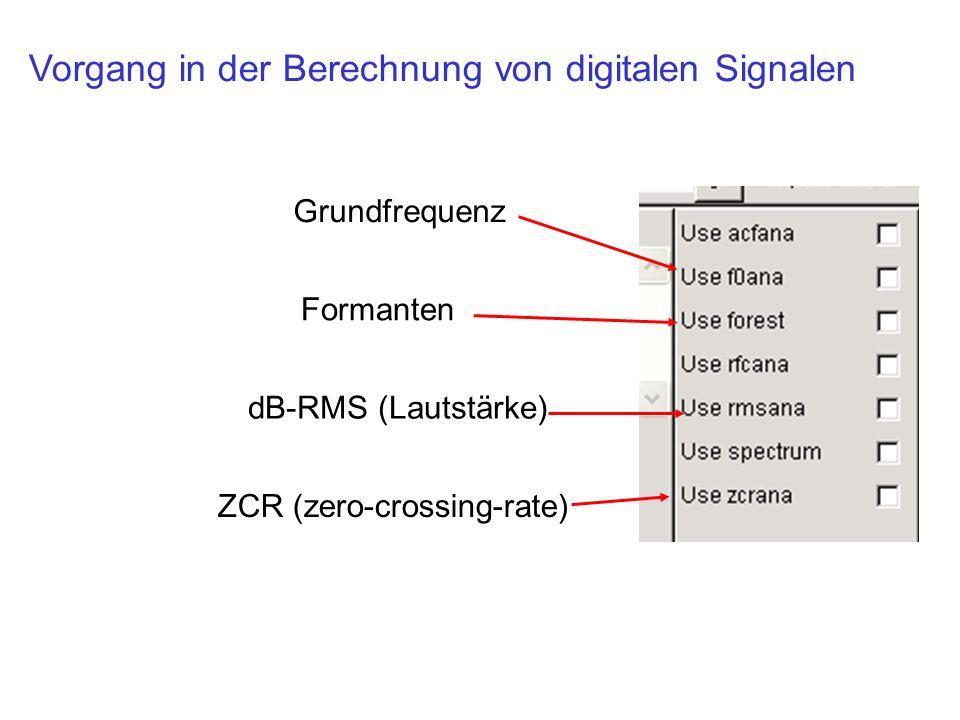 Vorgang in der Berechnung von digitalen Signalen Grundfrequenz Formanten dB-RMS (Lautstärke) ZCR (zero-crossing-rate)