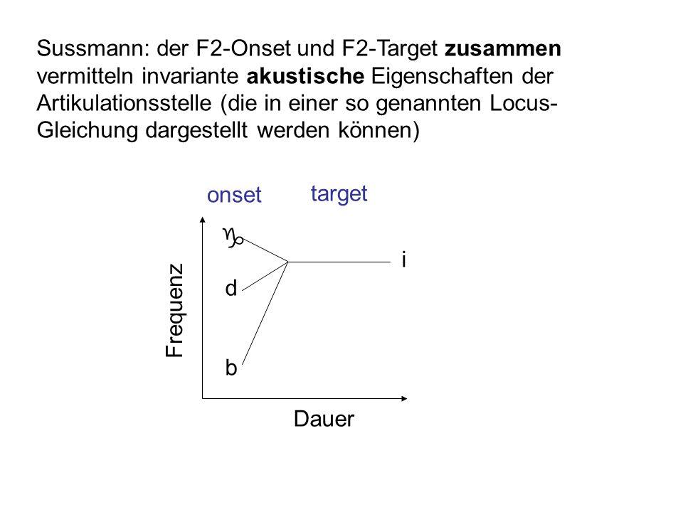 Sussmann: der F2-Onset und F2-Target zusammen vermitteln invariante akustische Eigenschaften der Artikulationsstelle (die in einer so genannten Locus- Gleichung dargestellt werden können) Frequenz Dauer i b d g onset target
