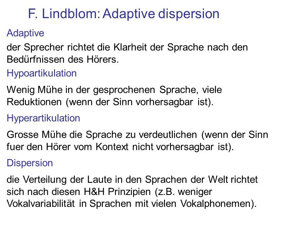 F. Lindblom: Adaptive dispersion Adaptive Hypoartikulation Dispersion der Sprecher richtet die Klarheit der Sprache nach den Bedürfnissen des Hörers.