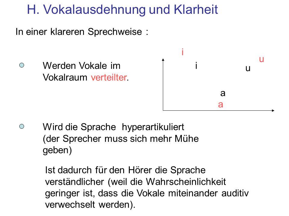 H. Vokalausdehnung und Klarheit i u a i u a Werden Vokale im Vokalraum verteilter. Wird die Sprache hyperartikuliert (der Sprecher muss sich mehr Mühe