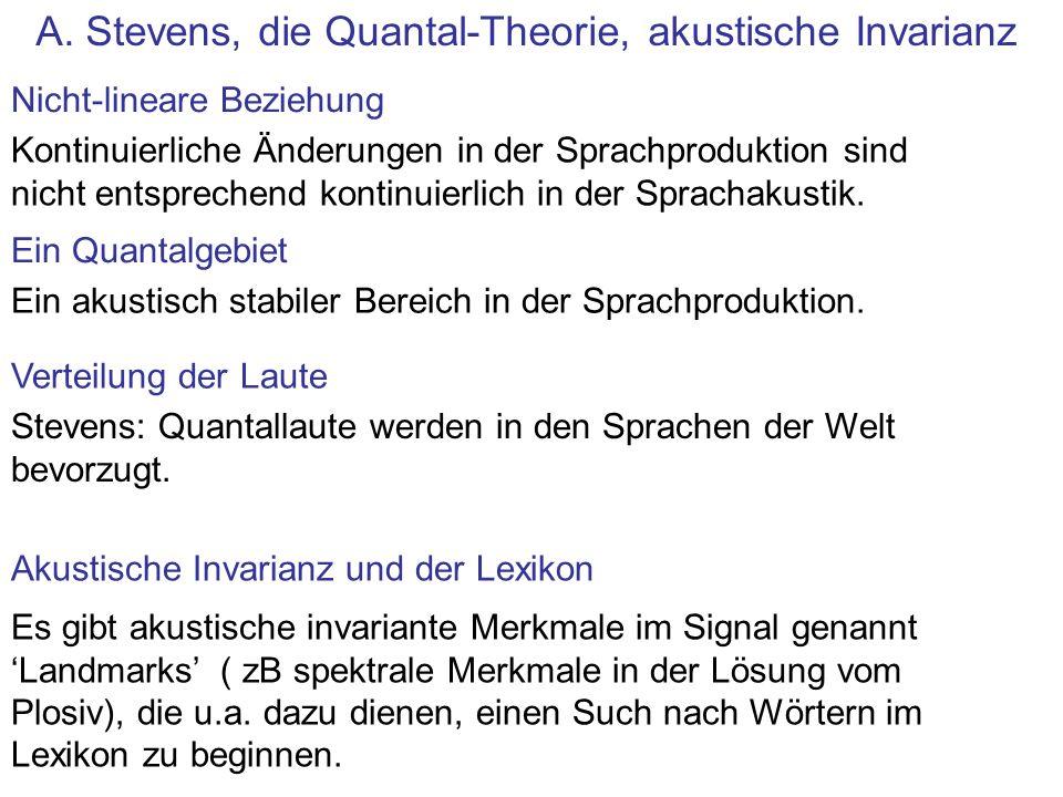 A. Stevens, die Quantal-Theorie, akustische Invarianz Ein Quantalgebiet Ein akustisch stabiler Bereich in der Sprachproduktion. Nicht-lineare Beziehun
