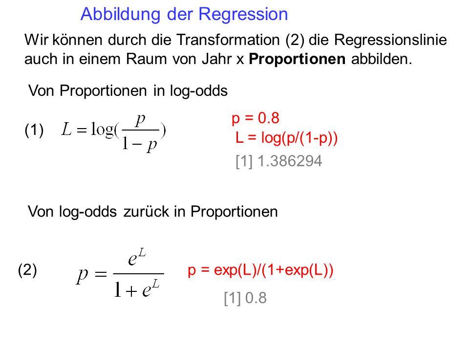 Wir können durch die Transformation (2) die Regressionslinie auch in einem Raum von Jahr x Proportionen abbilden. Von Proportionen in log-odds Von log