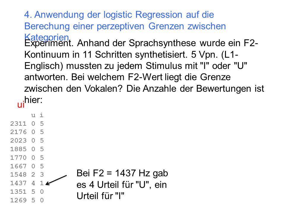 4. Anwendung der logistic Regression auf die Berechung einer perzeptiven Grenzen zwischen Kategorien Experiment. Anhand der Sprachsynthese wurde ein F