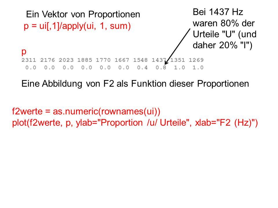 Ein Vektor von Proportionen p = ui[,1]/apply(ui, 1, sum) p 2311 2176 2023 1885 1770 1667 1548 1437 1351 1269 0.0 0.0 0.0 0.0 0.0 0.0 0.4 0.8 1.0 1.0 B